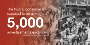 Consumers encounter an astounding number of advertisements daily, so your design needs to stand out in that mass.