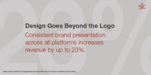 Consistent brand presentation is critical to sales. Consumers need a visual connection with your brand.