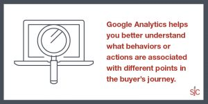 Identify the behaviors and actions of consumers along their buying journey by regularly reviewing Google Analytics.