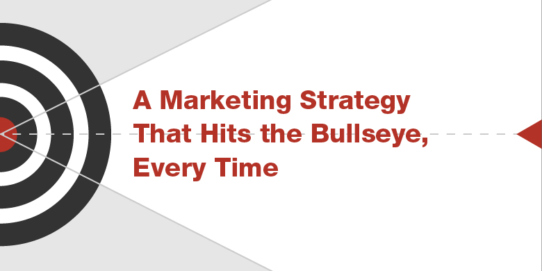 Make sure your marketing efforts hit their mark and produce ROI with a well-developed strategy.