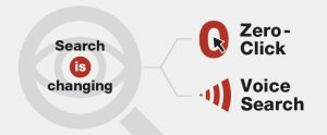 Is your marketing strategy ready for the changes in consumers' search habits? Here's how to get ready for voice search.