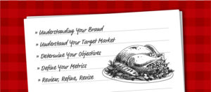 For Thanksgiving 2020, SJC Marketing is sharing recipes for marketing strategy success.